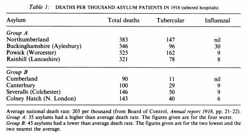 Deaths per Thousand